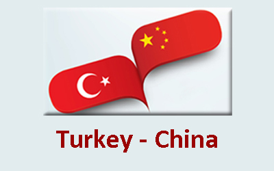 One Belt One Road China Turkey World